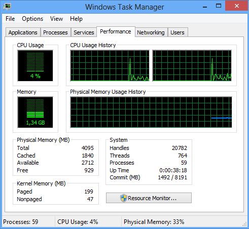 old taskmgr on WIndows 8