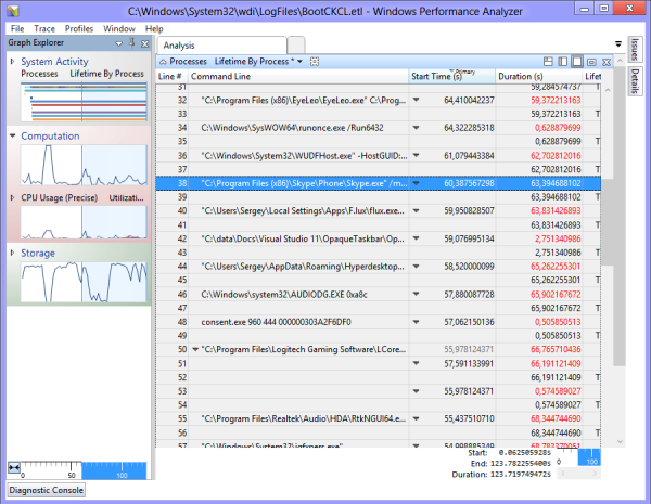 Windows Perfomance Analyzer