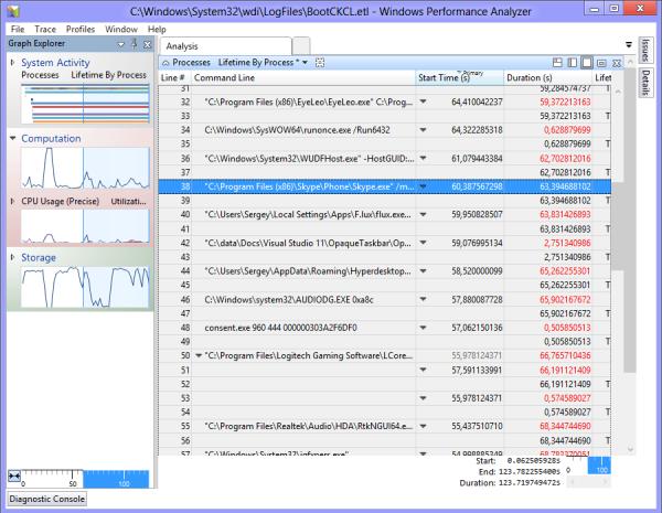 Windows Perfomance Analyzer