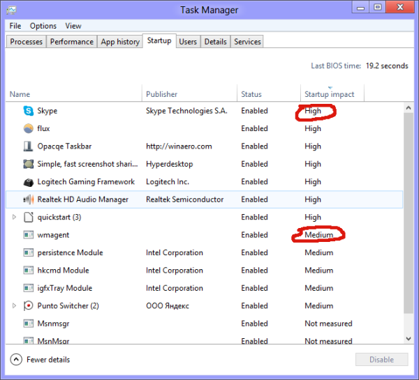 Task Manager in WIndows 8