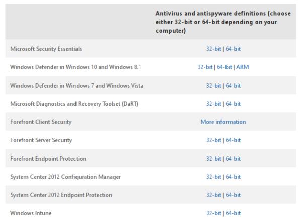 Download Windows Defender offline updates for Windows 10
