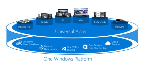 Windows 10 universal store apps logo banner
