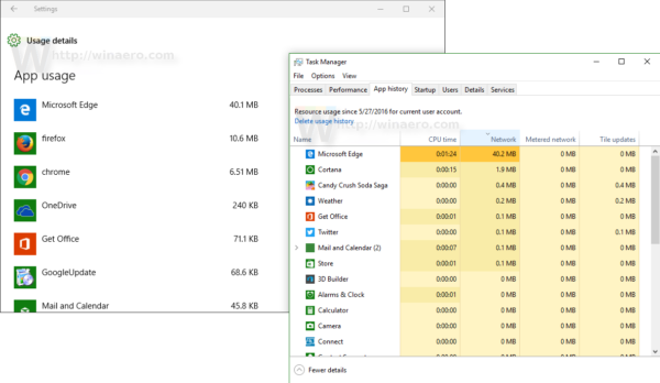 Windows 10 network usage with task manager vs settings