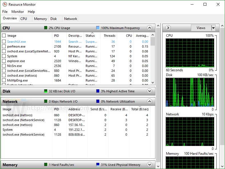 Windows Network Monitor : How to track network usage in windows without third