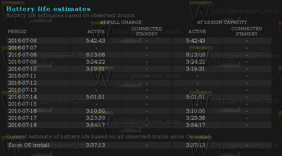 battery report in windows 10 and windows 8