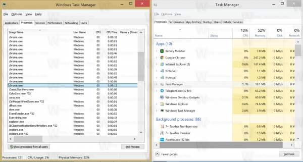 Task Managers Side-by-Side