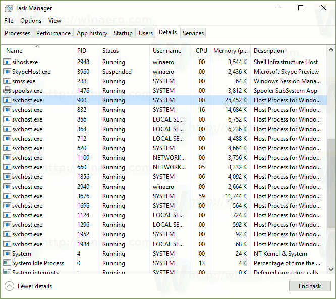 Why Many Svchost.exe are Running in Windows 10 Creators Update