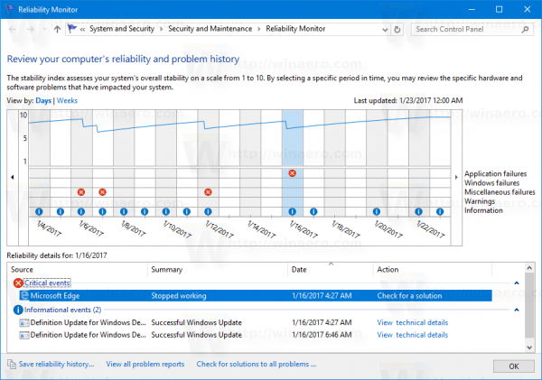 Windows 10 Reliability History