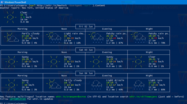 How to Get Weather Forecast In PowerShell