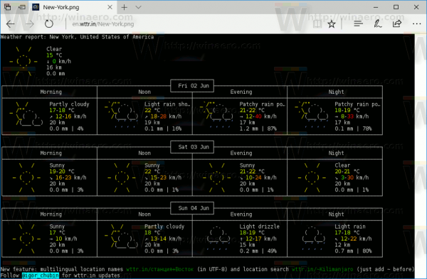 Windows 10 Png Weather In Edge