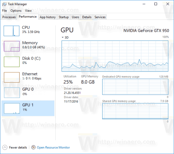 How to Track GPU Usage Performance in Windows 10