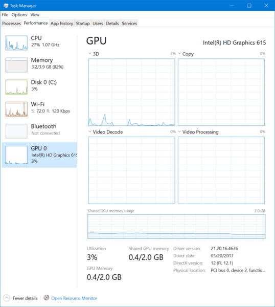 Task Manager 16241