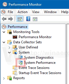 Perfomance Monitor Running In Windows 10