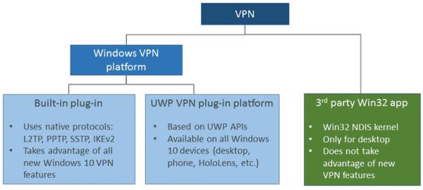 Vpnc install ubuntu 16 04