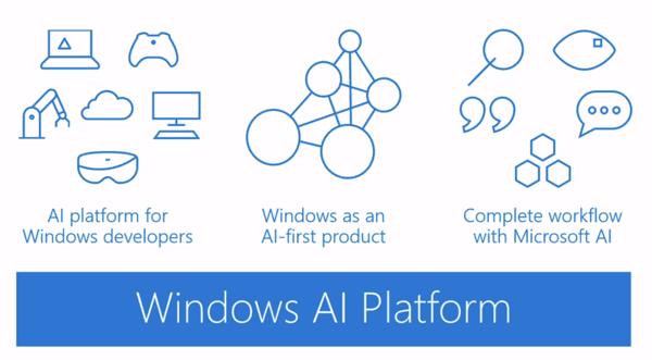 Windows 10 ML AI Platform Banner