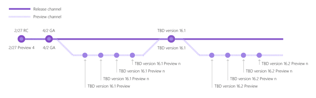 VS Branching Diagram 1600x500 1 1024x320