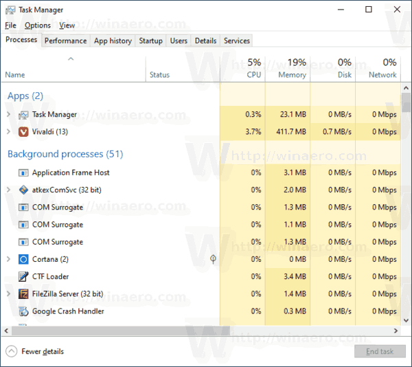 Task Manager Customized