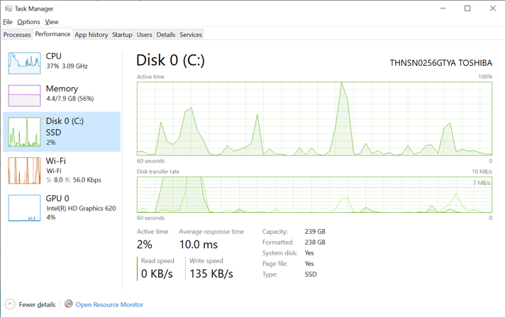 Task Manager Drive Type