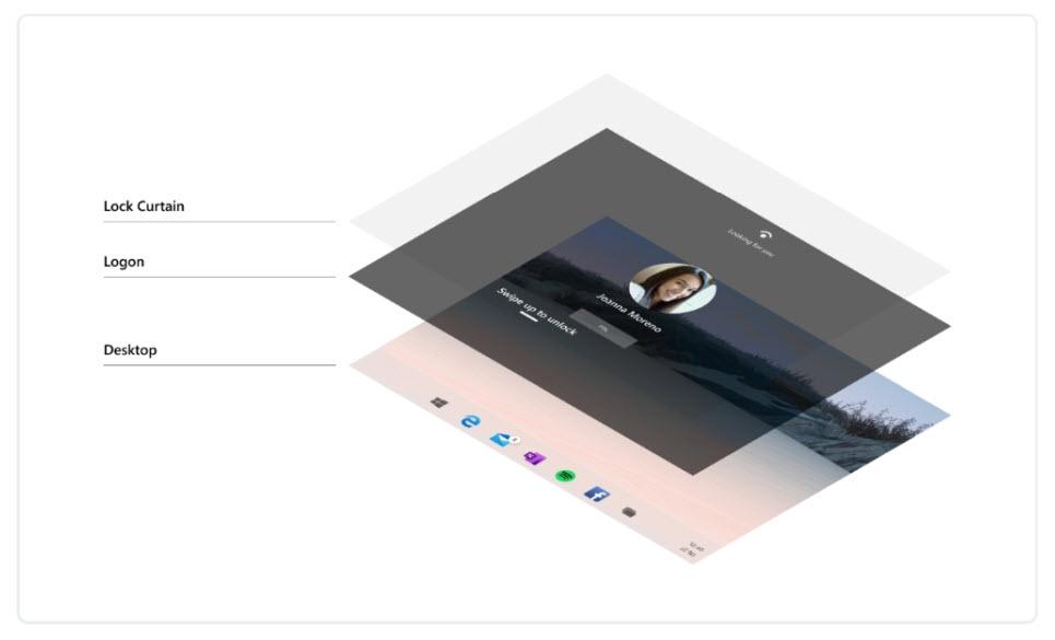 Windows 10 X Logon 2