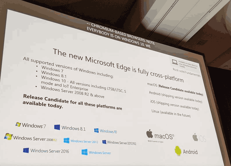Microsoft Edge Coming To Linux