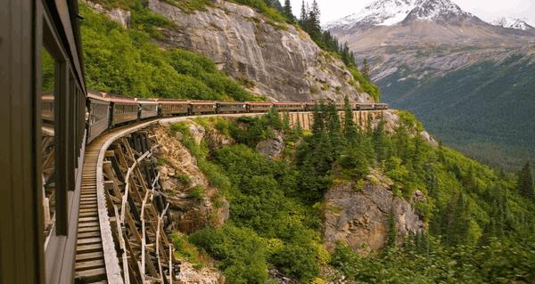 Panoramic Train Views Premium