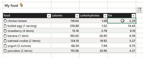 Excel Food Data Type