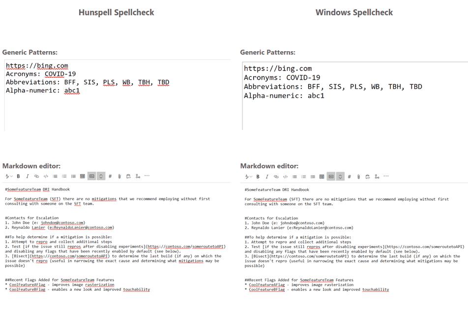 Microsoft Edge Windows Spellcheck Vs Hunspell Spellcheck