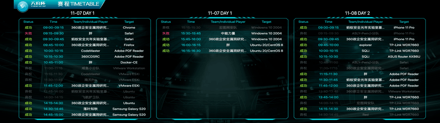 Tiafu Cup Windows 10 Hacked