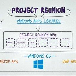 Build 2021: Microsoft announced Project Reunion 0.8