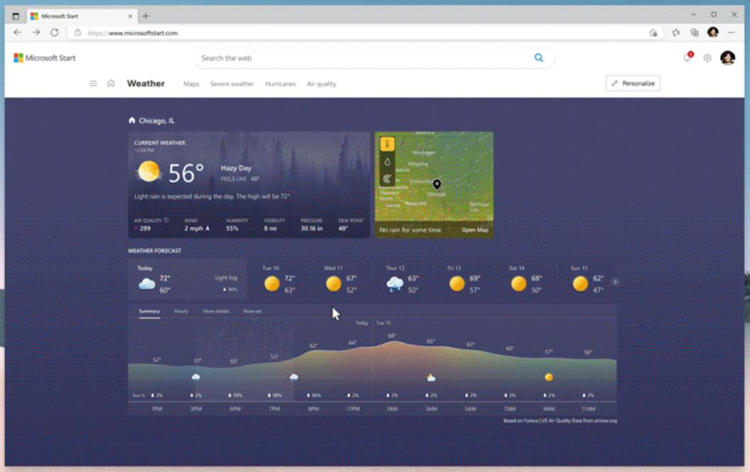 Microsoft Start News Service In The Browser
